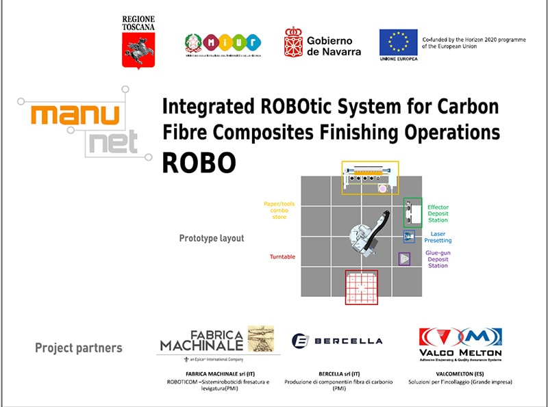 ROBO - Integrated ROBOtic System for Carbon Fibre Composites Finishing Operations